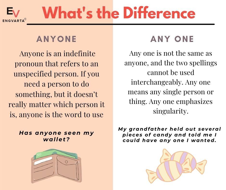 anyone vs any one